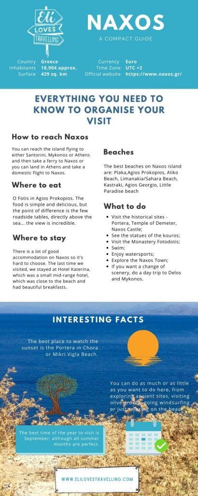 Infographic Naxos