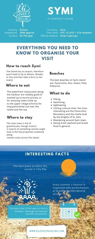 infographic_Symi island_Eli loves travelling