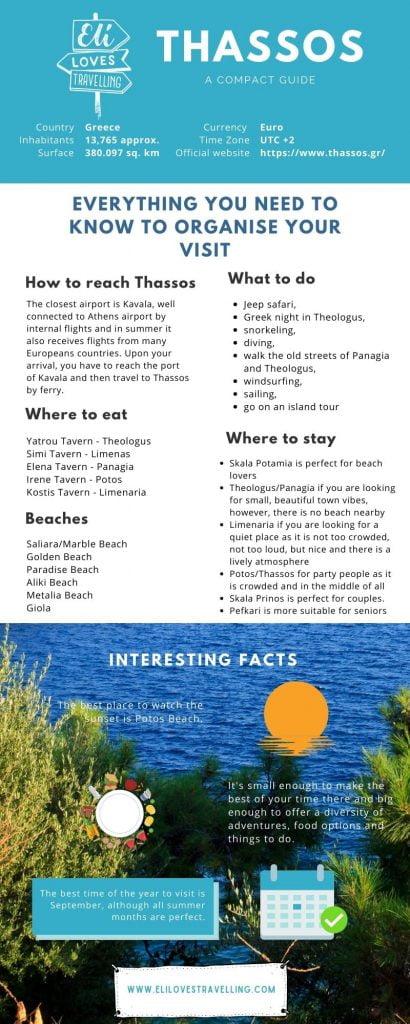 Thassos island infographics
