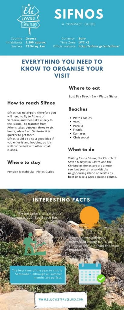 Infographics about Sifnos Greece